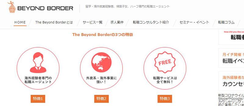 beyond border